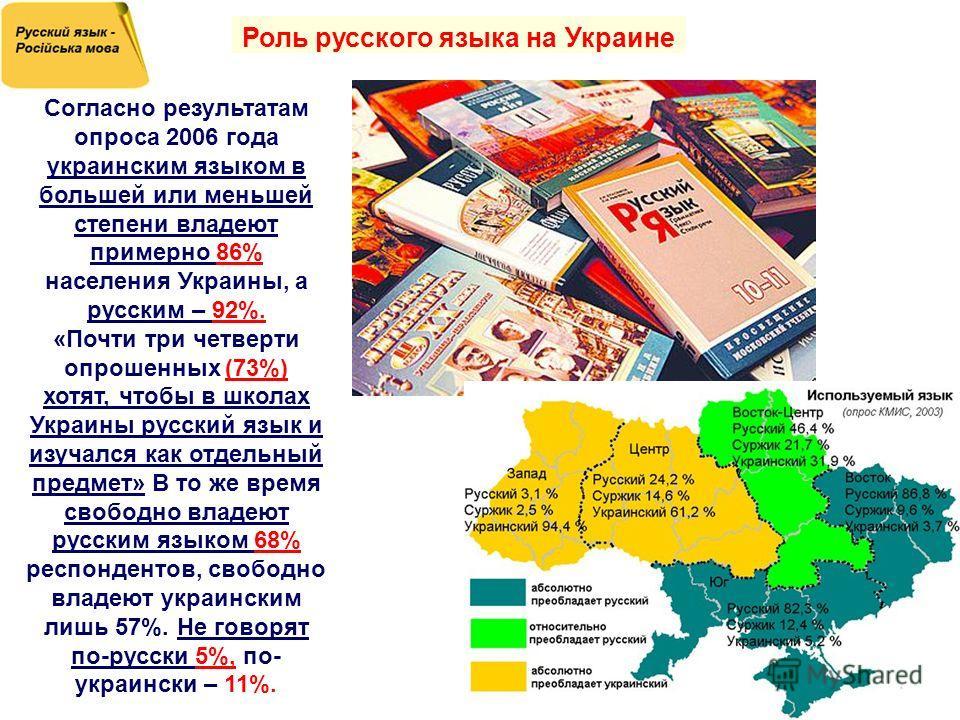 Роль русского языка на Украине Согласно результатам опроса 2006 года украинским языком в большей или меньшей степени владеют примерно 86% населения Украины, а русским – 92%. «Почти три четверти опрошенных (73%) хотят, чтобы в школах Украины русский я