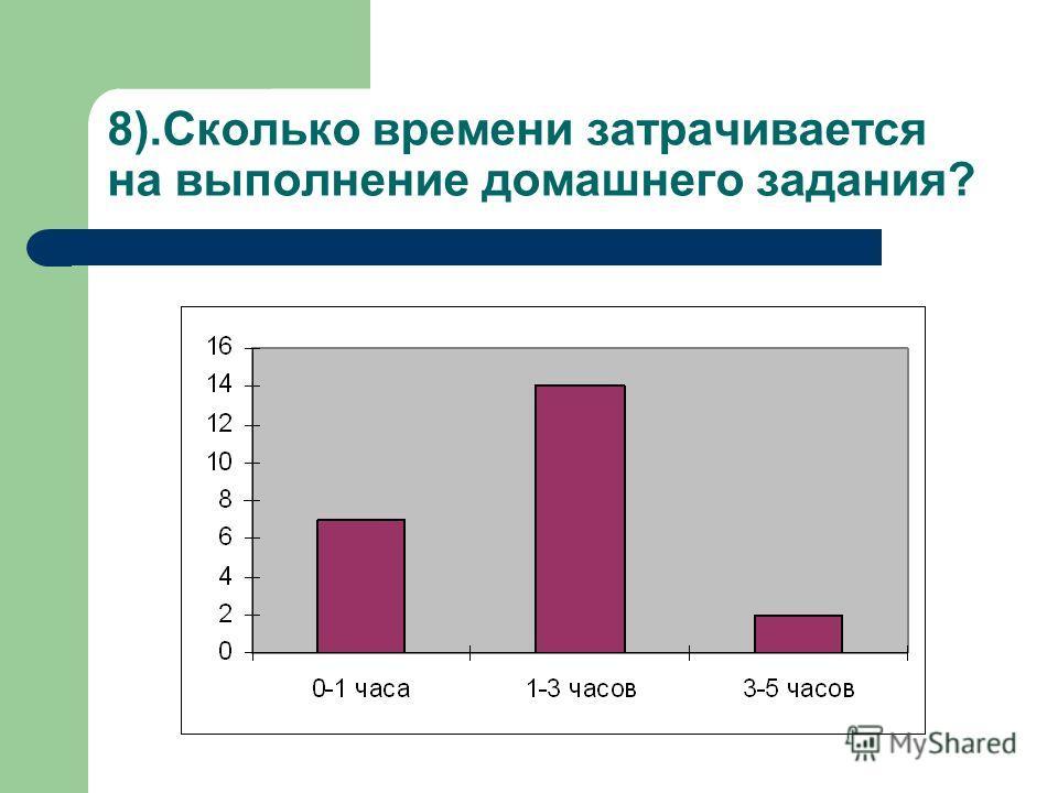 8).Сколько времени затрачивается на выполнение домашнего задания?
