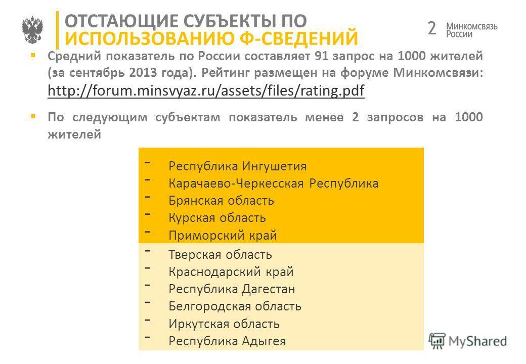 2 ОТСТАЮЩИЕ СУБЪЕКТЫ ПО ИСПОЛЬЗОВАНИЮ Ф-СВЕДЕНИЙ Средний показатель по России составляет 91 запрос на 1000 жителей (за сентябрь 2013 года). Рейтинг размещен на форуме Минкомсвязи: http://forum.minsvyaz.ru/assets/files/rating.pdf Средний показатель по