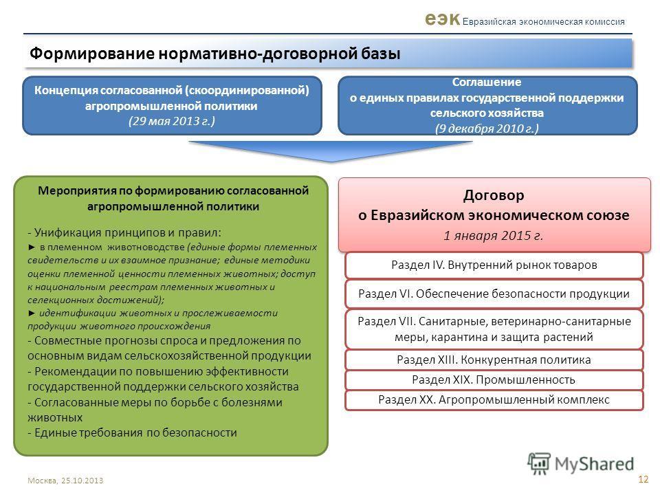 11 Согласованная (скоординированная) агропромышленная политика еэк Евразийская экономическая комиссия Цель - эффективная реализация ресурсного потенциала государств-членов ТС и ЕЭП для увеличения объемов производства конкурентоспособной сельскохозяйс
