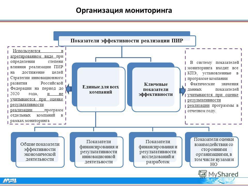 Используются в агрегированном виде при определении степени влияния реализации ПИР на достижение целей Стратегии инновационного развития Российской Федерации на период до 2020 года, и не учитываются при оценке результативности реализации программ отде