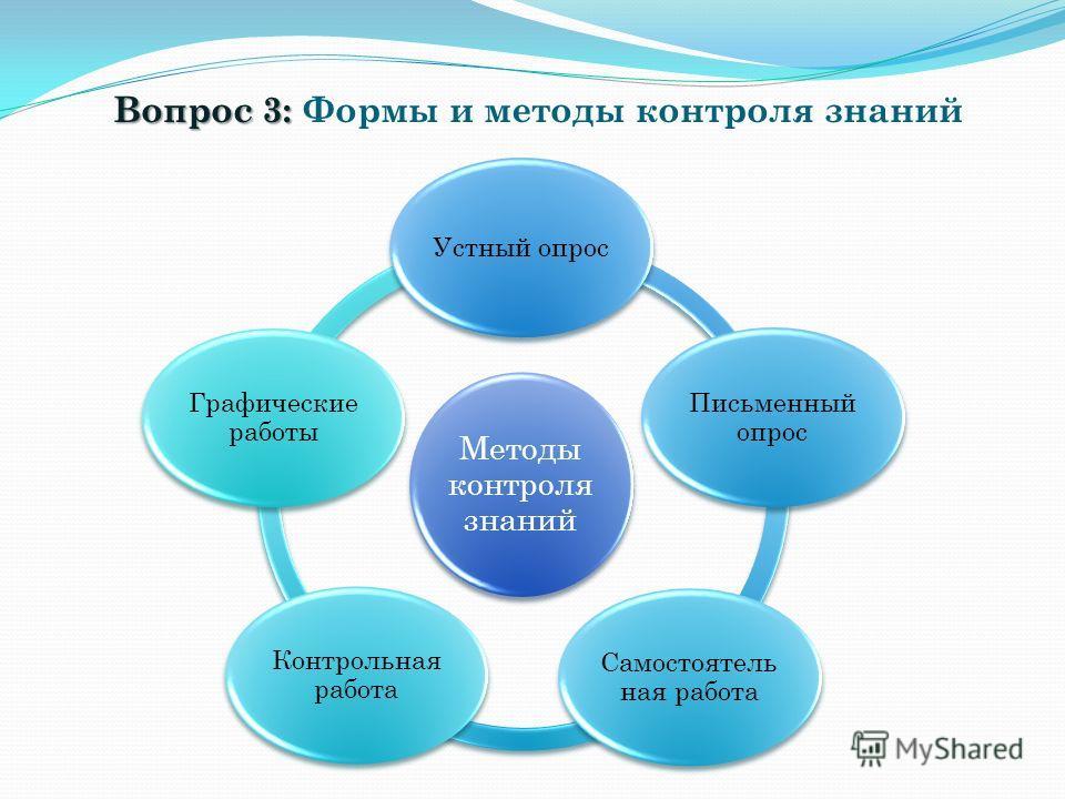 Вопрос 3: Вопрос 3: Формы и методы контроля знаний Методы контроля знаний Устный опрос Письменный опрос Самостоятель ная работа Контрольная работа Графические работы