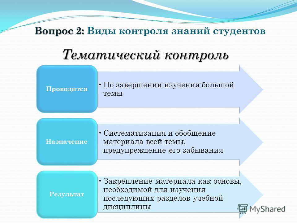 Вопрос 2: Вопрос 2: Виды контроля знаний студентов Тематический контроль По завершении изучения большой темы Проводится Систематизация и обобщение материала всей темы, предупреждение его забывания Назначение Закрепление материала как основы, необходи