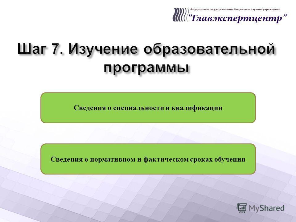 Сведения о специальности и квалификации Сведения о нормативном и фактическом сроках обучения