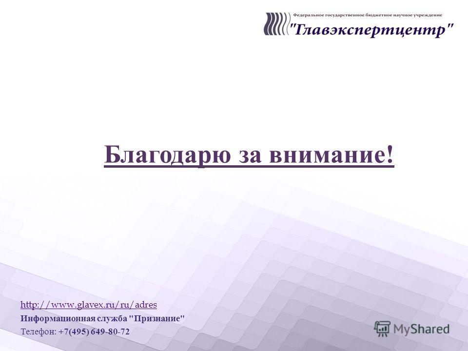 Благодарю за внимание ! http://www.glavex.ru/ru/adres Информационная служба  Признание  Телефон : +7(495) 649-80-72