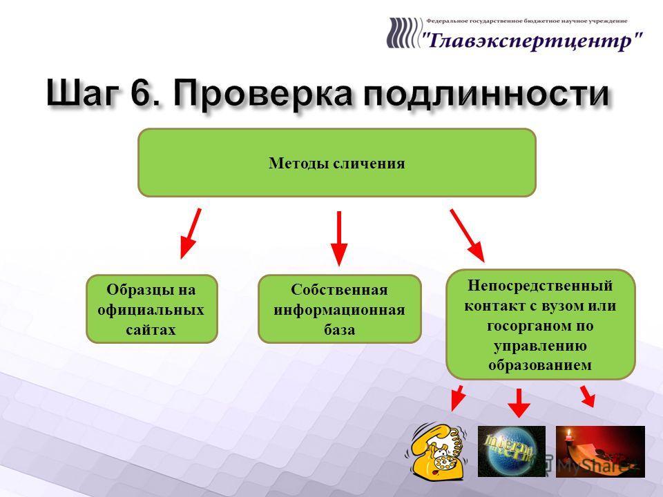 Методы сличения Образцы на официальных сайтах Собственная информационная база Непосредственный контакт с вузом или госорганом по управлению образованием