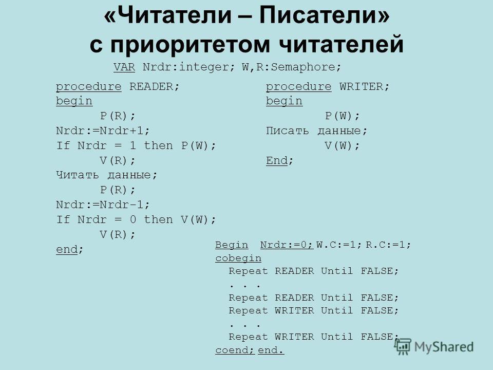 «Читатели – Писатели» с приоритетом читателей VAR Nrdr:integer; W,R:Semaphore; procedure READER; begin P(R); Nrdr:=Nrdr+1; If Nrdr = 1 then P(W); V(R); Читать данные; P(R); Nrdr:=Nrdr-1; If Nrdr = 0 then V(W); V(R); end; procedure WRITER; begin P(W);