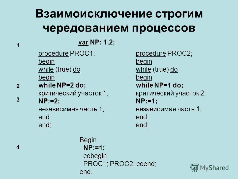 Взаимоисключение строгим чередованием процессов var NP: 1,2; procedure PROC1; begin while (true) do begin while NP=2 do; критический участок 1; NP:=2; независимая часть 1; end end; procedure PROC2; begin while (true) do begin while NP=1 do; критическ