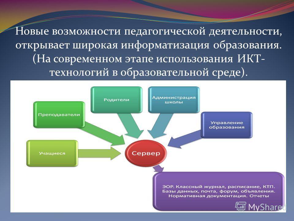 Новые возможности педагогической деятельности, открывает широкая информатизация образования. (На современном этапе использования ИКТ- технологий в образовательной среде).
