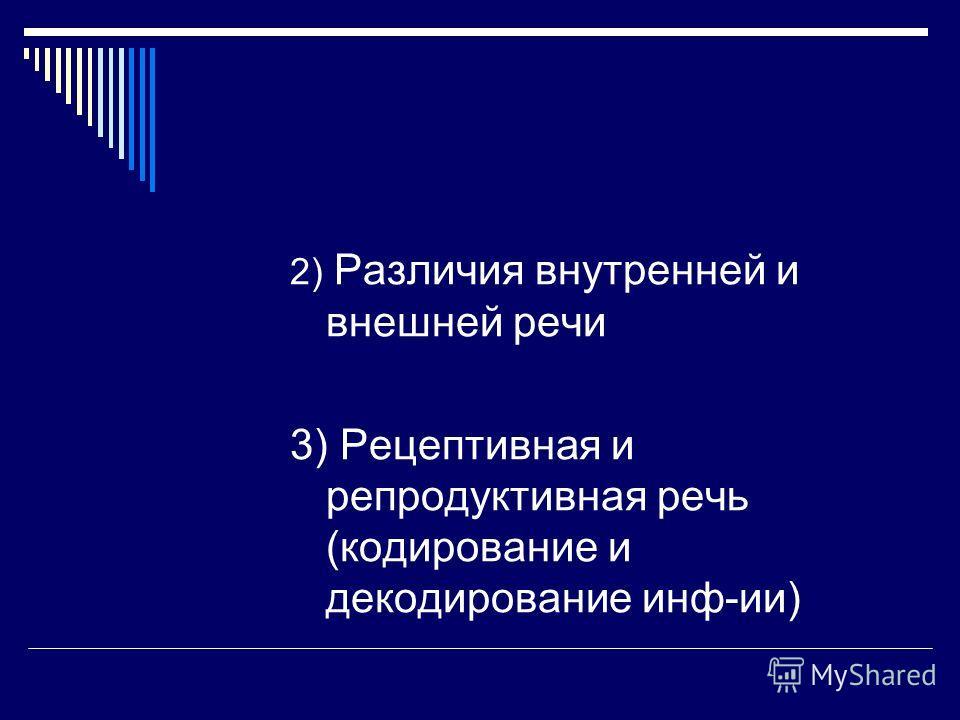 2) Различия внутренней и внешней речи 3) Рецептивная и репродуктивная речь (кодирование и декодирование инф-ии)
