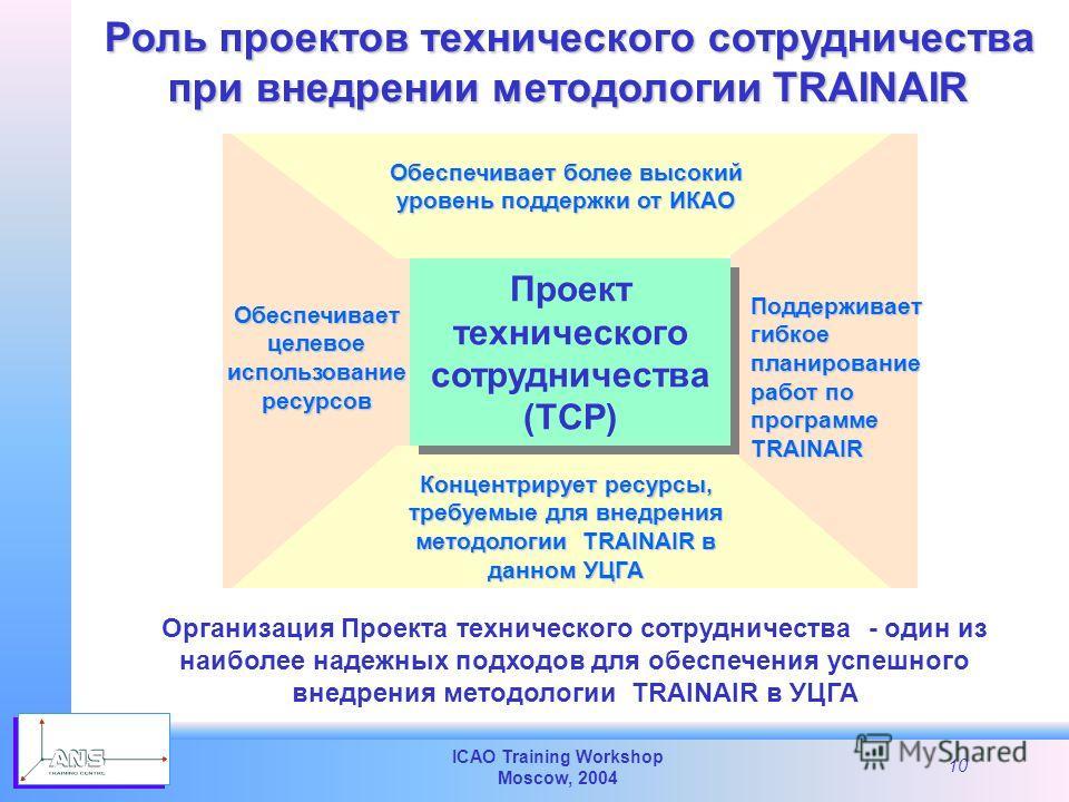 ICAO Training Workshop Moscow, 2004 10 Роль проектов технического сотрудничества при внедрении методологии TRAINAIR при внедрении методологии TRAINAIR Проект технического сотрудничества (TCP) Проект технического сотрудничества (TCP) Обеспечивает боле