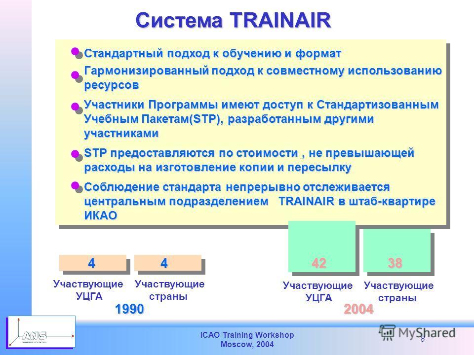 ICAO Training Workshop Moscow, 2004 8 Система TRAINAIR Стандартный подход к обучению и формат Гармонизированный подход к совместному использованию ресурсов Участники Программы имеют доступ к Стандартизованным Учебным Пакетам(STP), разработанным други