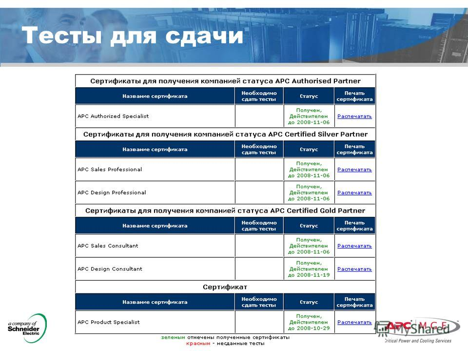 © a company of Schneider Electric Тесты для сдачи