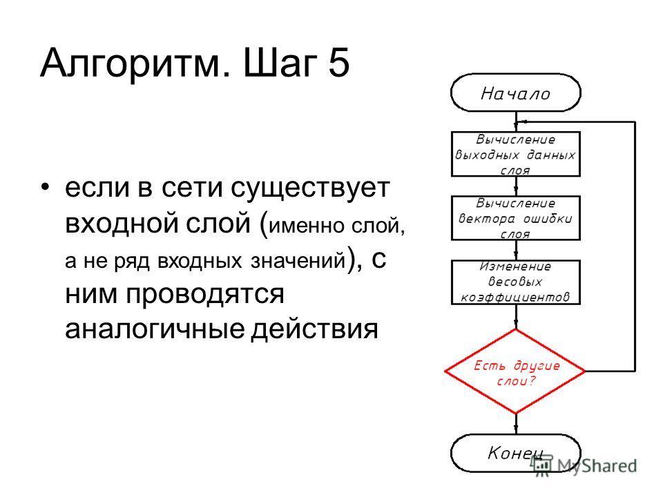 Алгоритм. Шаг 5 если в сети существует входной слой ( именно слой, а не ряд входных значений ), с ним проводятся аналогичные действия