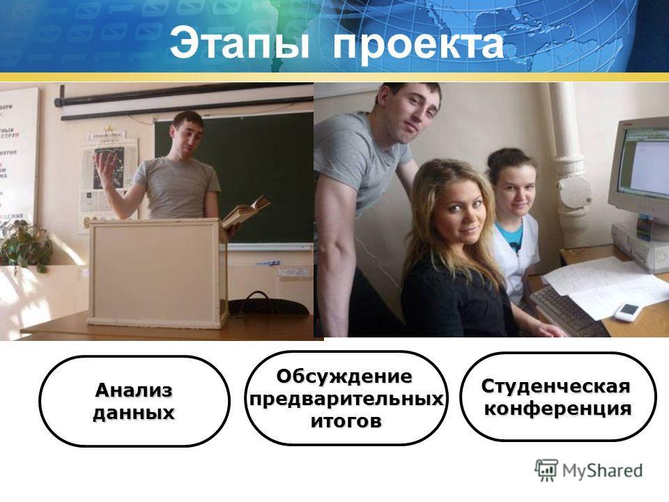 Анализданных Обсуждениепредварительныхитогов Студенческаяконференция