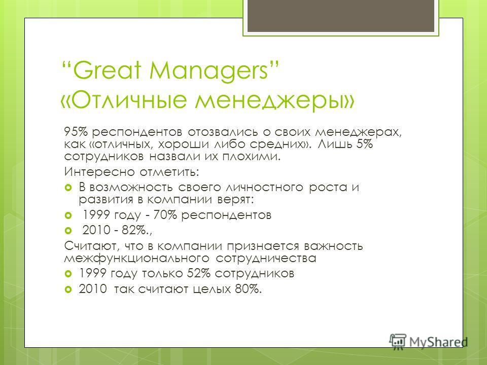 Great Managers «Отличные менеджеры» 95% респондентов отозвались о своих менеджерах, как «отличных, хороши либо средних». Лишь 5% сотрудников назвали их плохими. Интересно отметить: В возможность своего личностного роста и развития в компании верят: 1