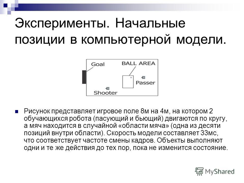 Эксперименты. Начальные позиции в компьютерной модели. Рисунок представляет игровое поле 8м на 4м, на котором 2 обучающихся робота (пасующий и бьющий) двигаются по кругу, а мяч находится в случайной «области мяча» (одна из десяти позиций внутри облас