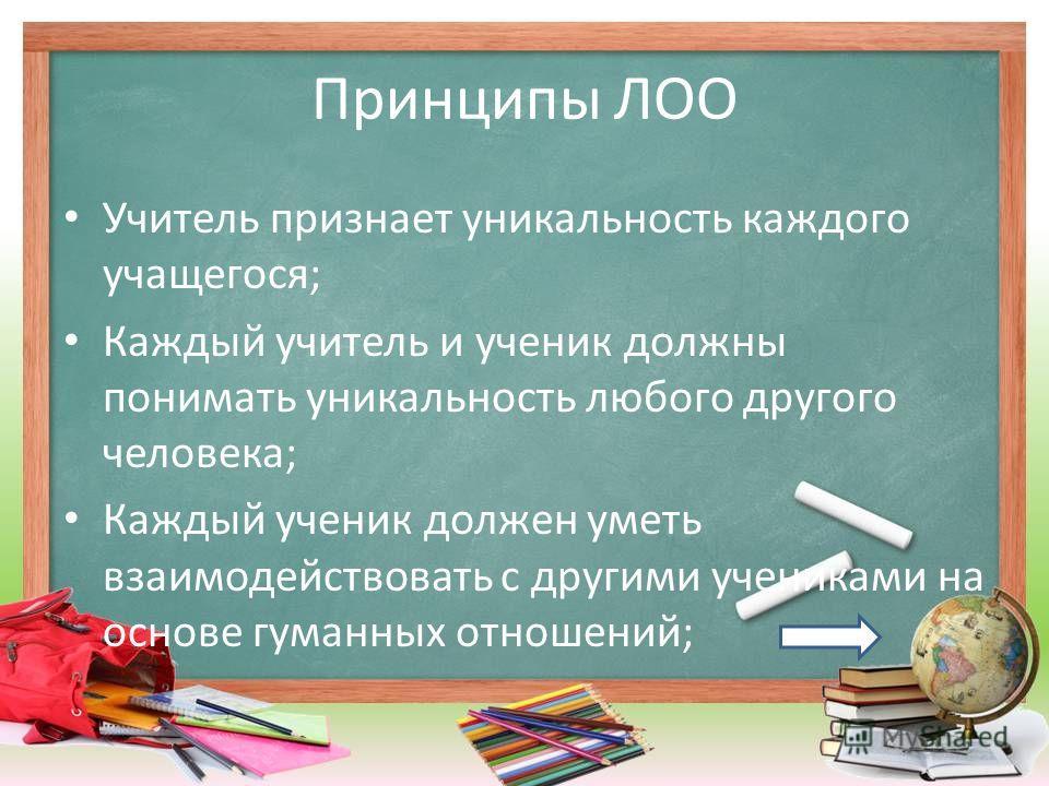 Принципы ЛОО Учитель признает уникальность каждого учащегося; Каждый учитель и ученик должны понимать уникальность любого другого человека; Каждый ученик должен уметь взаимодействовать с другими учениками на основе гуманных отношений;