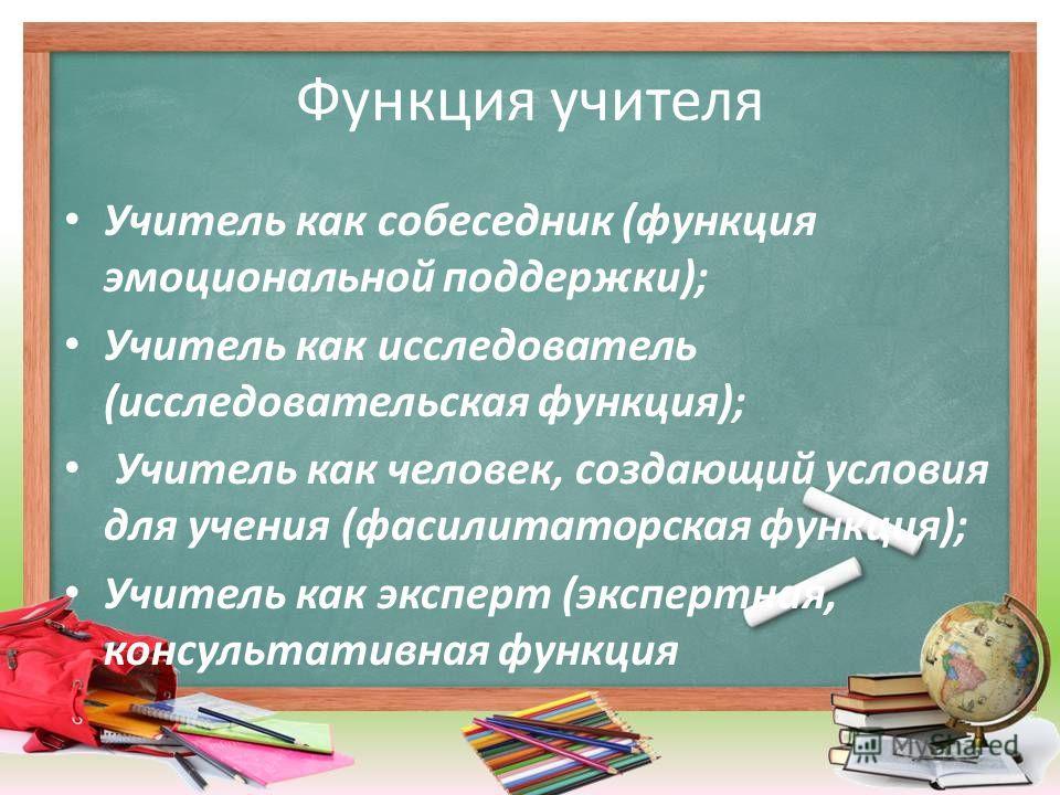 Функция учителя Учитель как собеседник (функция эмоциональной поддержки); Учитель как исследователь (исследовательская функция); Учитель как человек, создающий условия для учения (фасилитаторская функция); Учитель как эксперт (экспертная, консультати