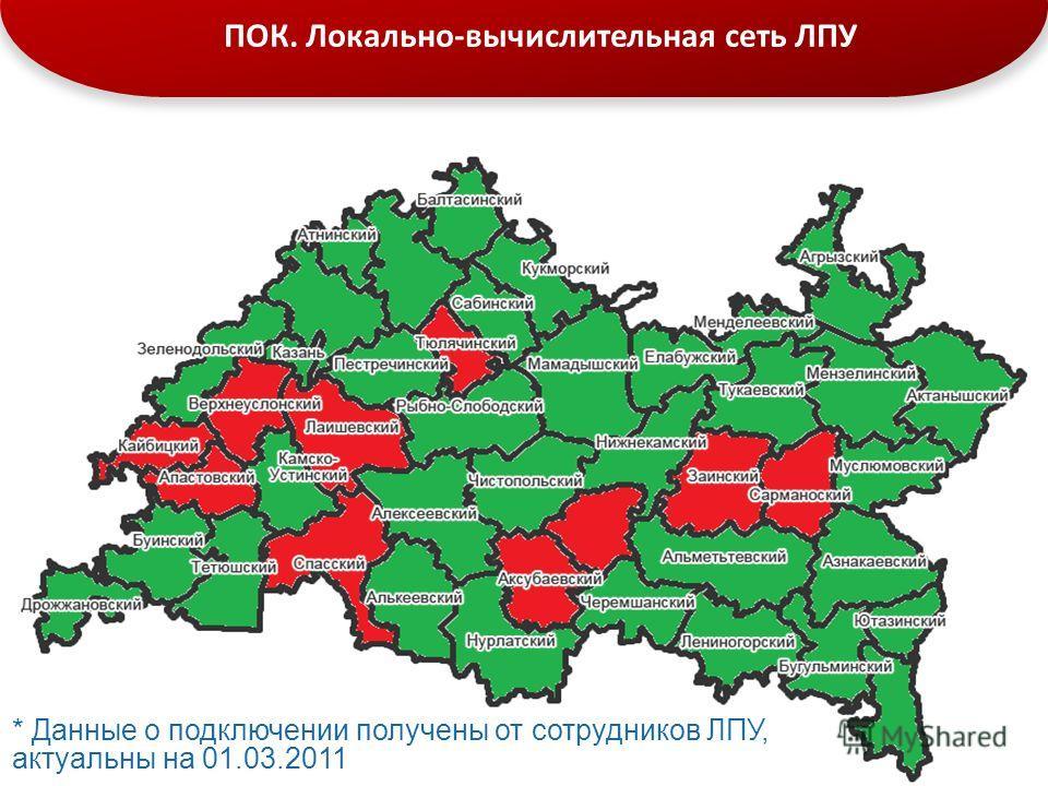 ПОК. Локально-вычислительная сеть ЛПУ * Данные о подключении получены от сотрудников ЛПУ, актуальны на 01.03.2011