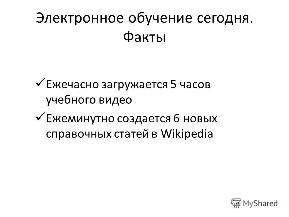 Электронное обучение сегодня. Факты Ежечасно загружается 5 часов учебного видео Ежеминутно создается 6 новых справочных статей в Wikipedia