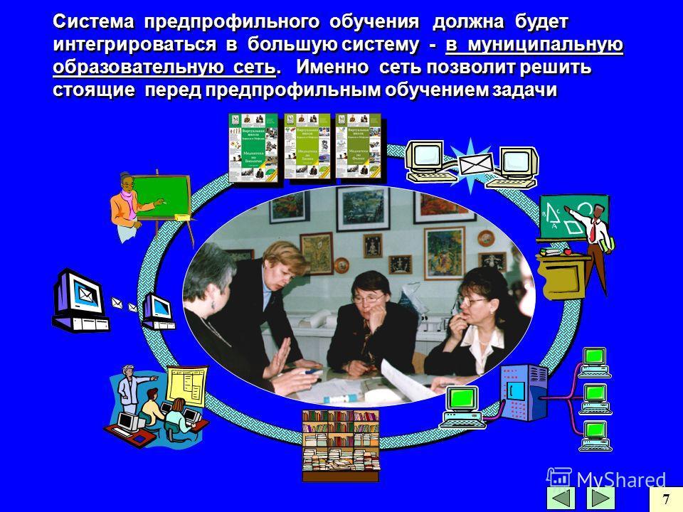 Система предпрофильного обучения должна будет интегрироваться в большую систему - в муниципальную образовательную сеть. Именно сеть позволит решить стоящие перед предпрофильным обучением задачи 7