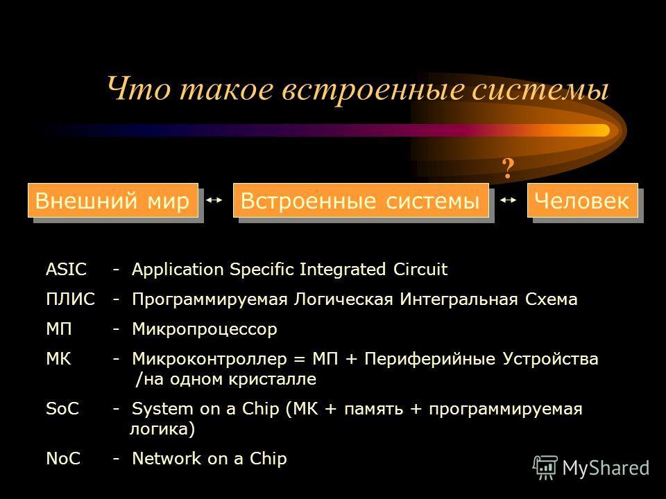 Что такое встроенные системы Внешний мир Встроенные системы Человек ASIC- Application Specific Integrated Circuit ПЛИС- Программируемая Логическая Интегральная Схема МП- Микропроцессор МК- Микроконтроллер = МП + Периферийные Устройства /на одном крис
