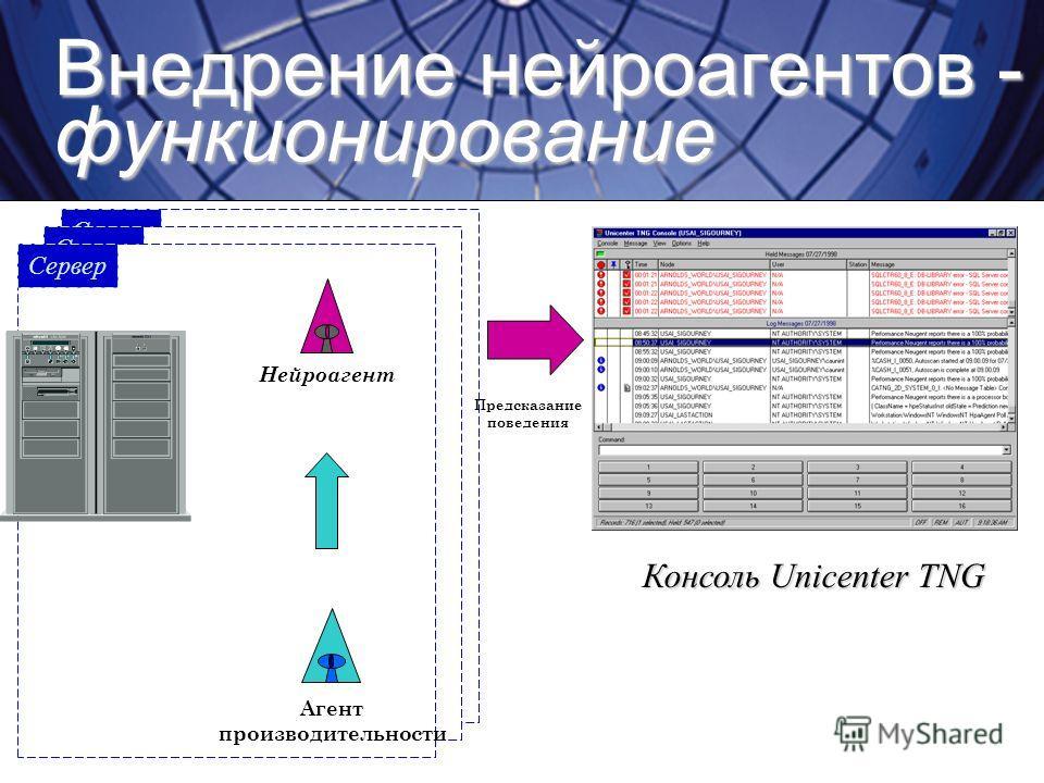 Внедрение нейроагентов - функионирование Сервер Агент производительности Нейроагент Предсказание поведения Консоль Unicenter TNG