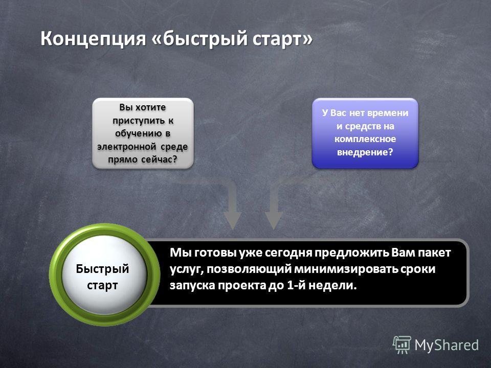 Концепция «быстрый старт» Вы хотите приступить к обучению в электронной среде прямо сейчас? У Вас нет времени и средств на комплексное внедрение? Мы готовы уже сегодня предложить Вам пакет услуг, позволяющий минимизировать сроки запуска проекта до 1-