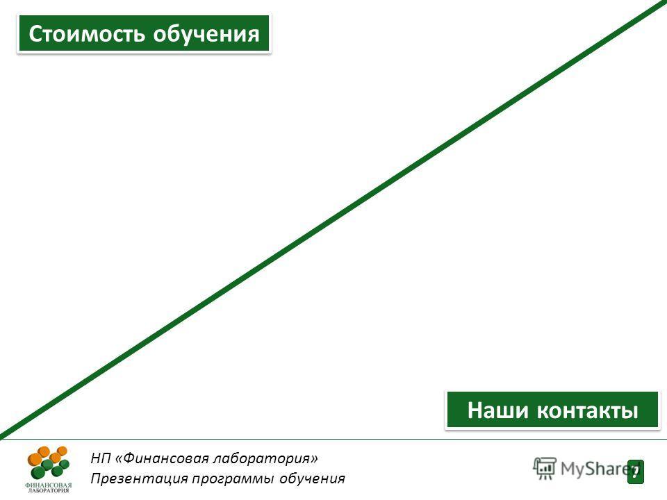 Стоимость обучения Наши контакты НП «Финансовая лаборатория» Презентация программы обучения