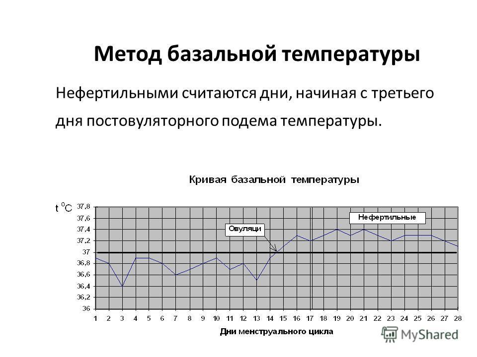 Метод базальной температуры Нефертильными считаются дни, начиная с третьего дня постовуляторного подема температуры.