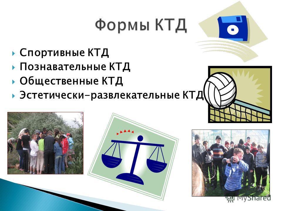 Спортивные КТД Познавательные КТД Общественные КТД Эстетически-развлекательные КТД