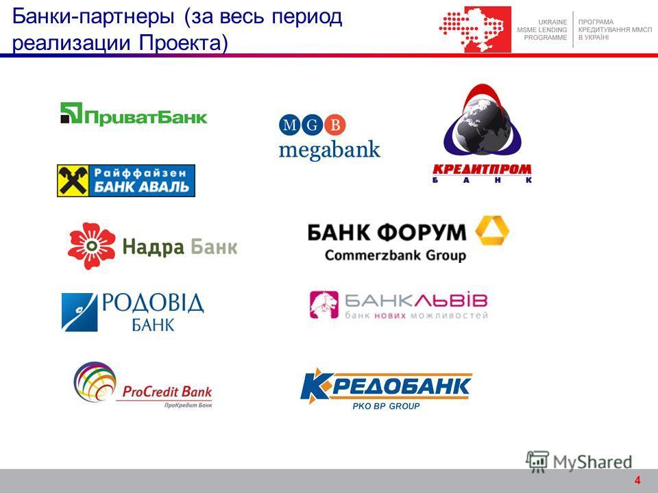 Банки-партнеры (за весь период реализации Проекта) 4