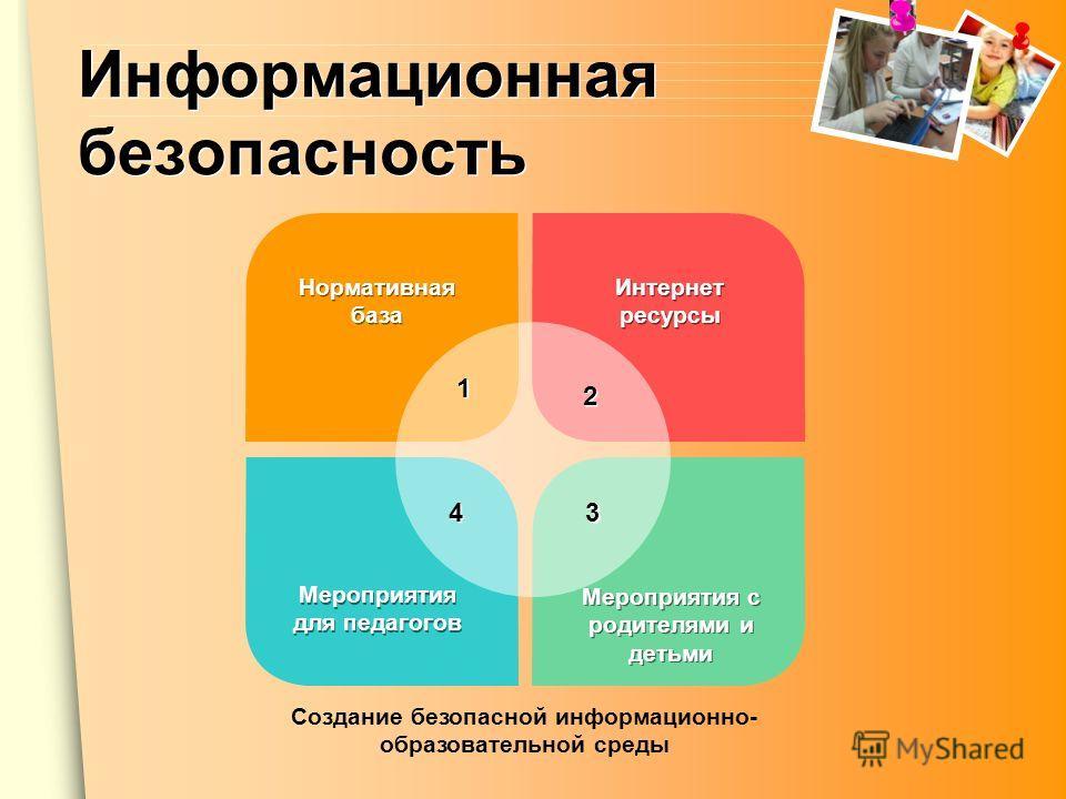 Нормативная база Создание безопасной информационно- образовательной среды Интернет ресурсы Мероприятия для педагогов Мероприятия с родителями и детьми 1 2 43 Информационная безопасность