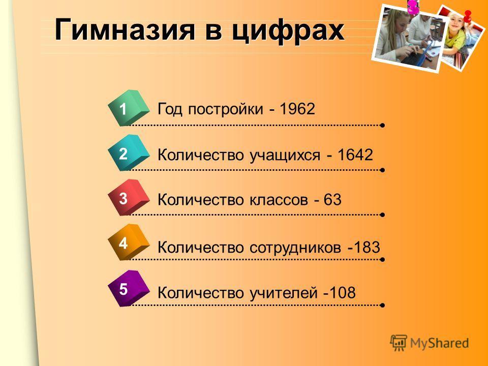 Гимназия в цифрах 4 Год постройки - 1962 1 2 3 5 Количество учащихся - 1642 Количество классов - 63 Количество сотрудников -183 Количество учителей -108