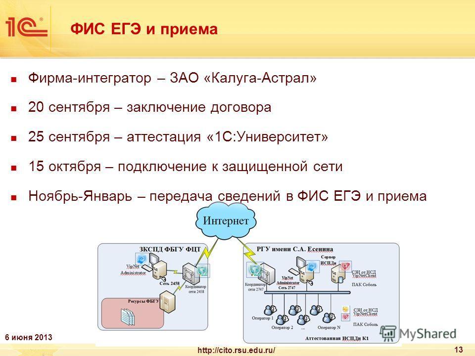 ФИС ЕГЭ и приема 13 http://cito.rsu.edu.ru/ 6 июня 2013