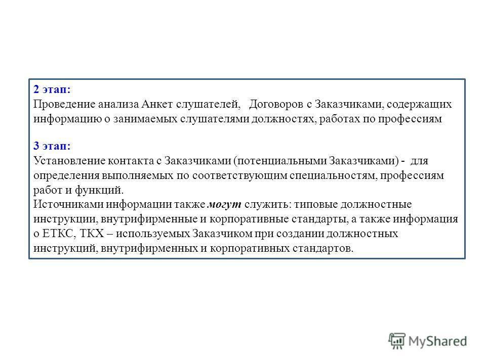 2 этап: Проведение анализа Анкет слушателей, Договоров с Заказчиками, содержащих информацию о занимаемых слушателями должностях, работах по профессиям 3 этап: Установление контакта с Заказчиками (потенциальными Заказчиками) - для определения выполняе