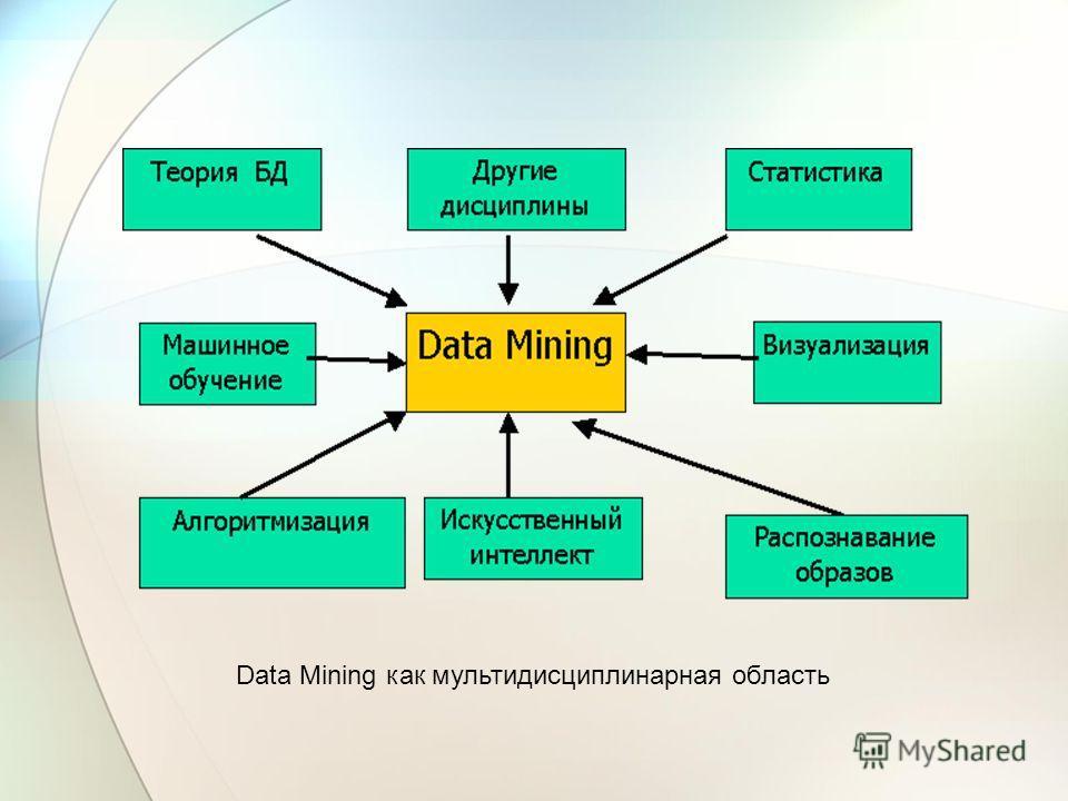 Data Mining как мультидисциплинарная область