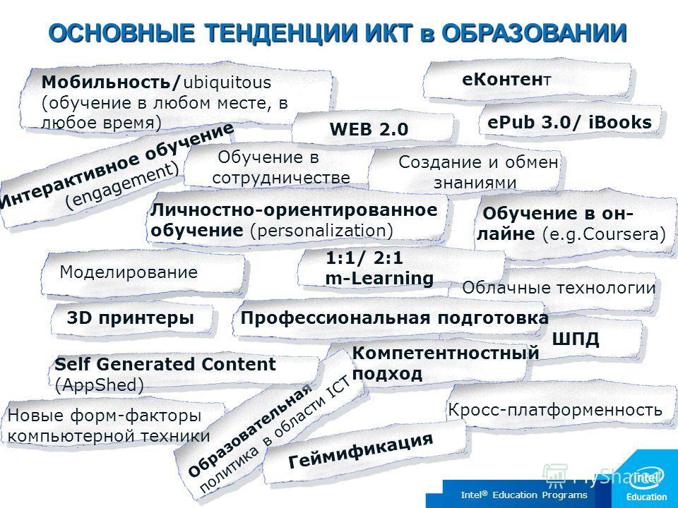 INTEL CONFIDENTIAL Intel ® Education Programs ОСНОВНЫЕ ТЕНДЕНЦИИ ИКТ в ОБРАЗОВАНИИ Мобильность/ubiquitous (обучение в любом месте, в любое время) Личностно-ориентированное обучение (personalization) еКонтент ШПД Образовательная политика в области ICT