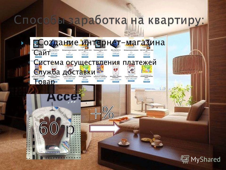 1. Создание интернет-магазина Сайт Система осуществления платежей Служба доставки Товар