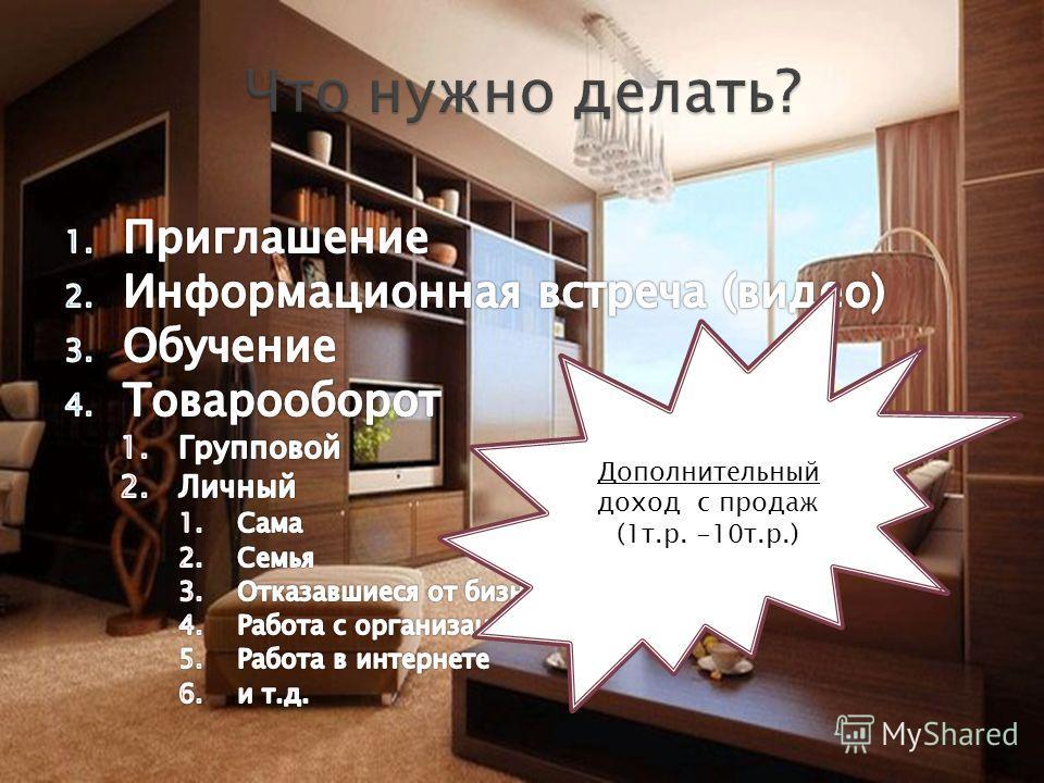 Дополнительный доход с продаж (1т.р. -10т.р.)