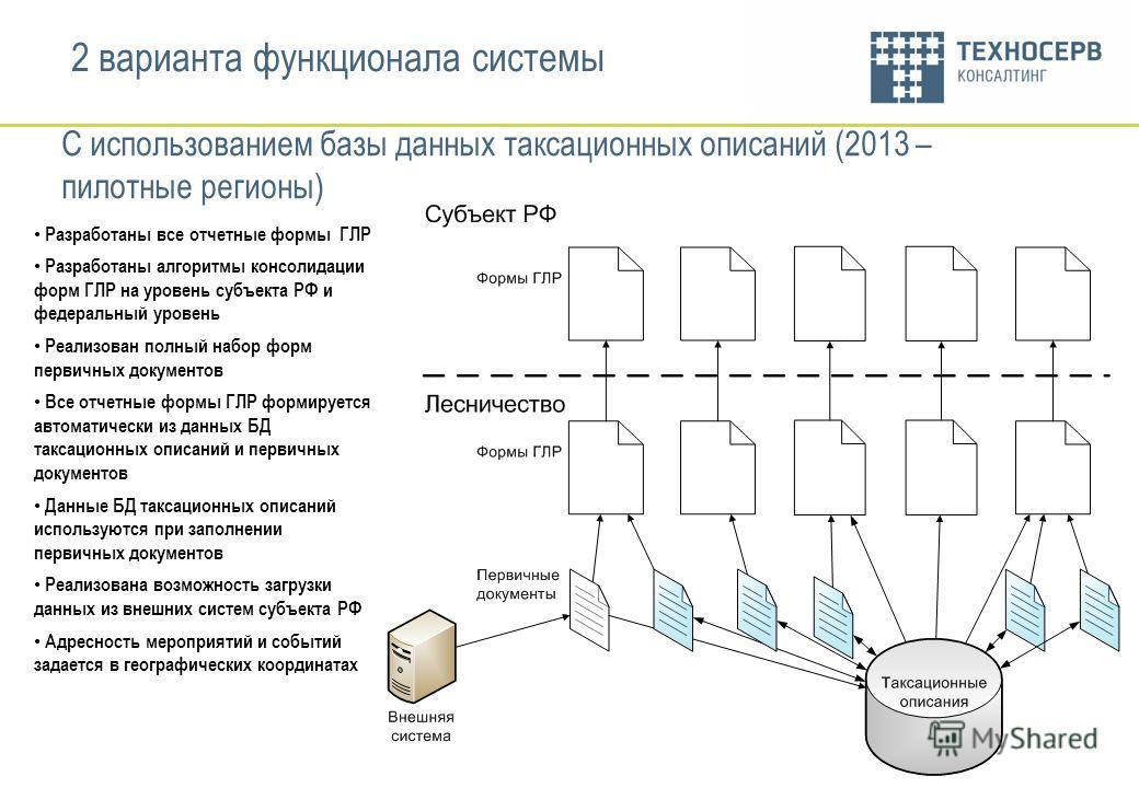Слайд 10 2 варианта функционала системы С использованием базы данных таксационных описаний (2013 – пилотные регионы) Разработаны все отчетные формы ГЛР Разработаны алгоритмы консолидации форм ГЛР на уровень субъекта РФ и федеральный уровень Реализова