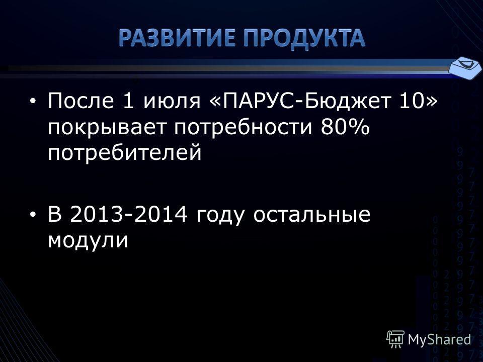 0 После 1 июля «ПАРУС-Бюджет 10» покрывает потребности 80% потребителей В 2013-2014 году остальные модули