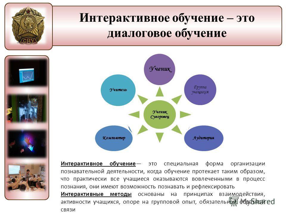 Федеральное государственное образовательное учреждение МО Санкт-Петербургский кадетский корпус Интерактивное обучение – это диалоговое обучение Ученик Суворовец Ученик Группа учащихся АудиторияКомпьютер Учитель Интерактивное обучение это специальная