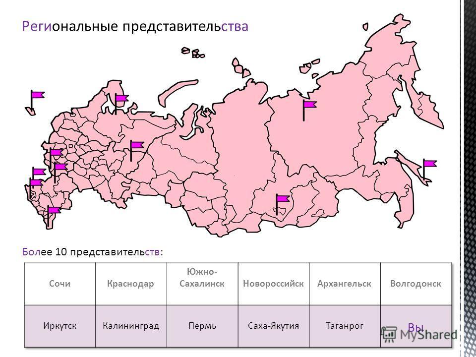Региональные представительства Более 10 представительств: