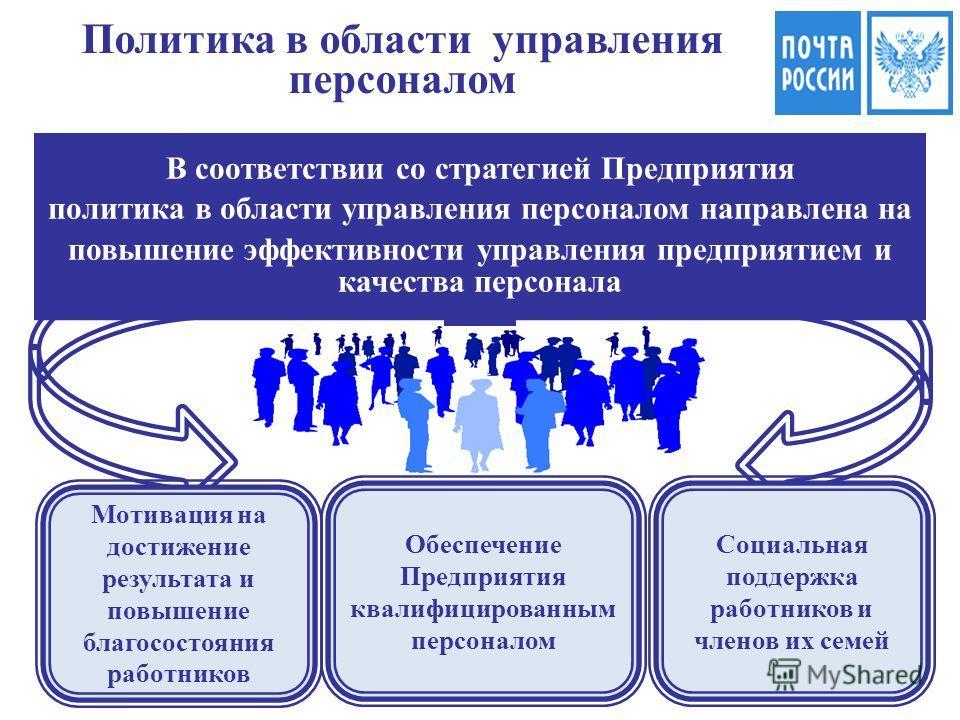 Политика в области управления персоналом В соответствии со стратегией Предприятия политика в области управления персоналом направлена на повышение эффективности управления предприятием и качества персонала Мотивация на достижение результата и повышен