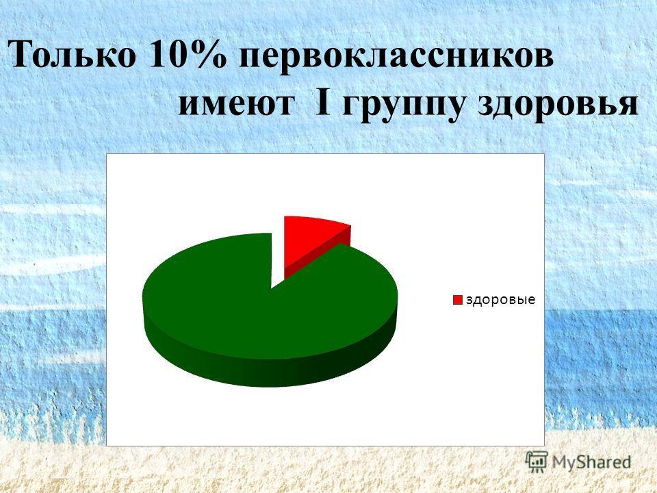 Только 10% первоклассников имеют I группу здоровья