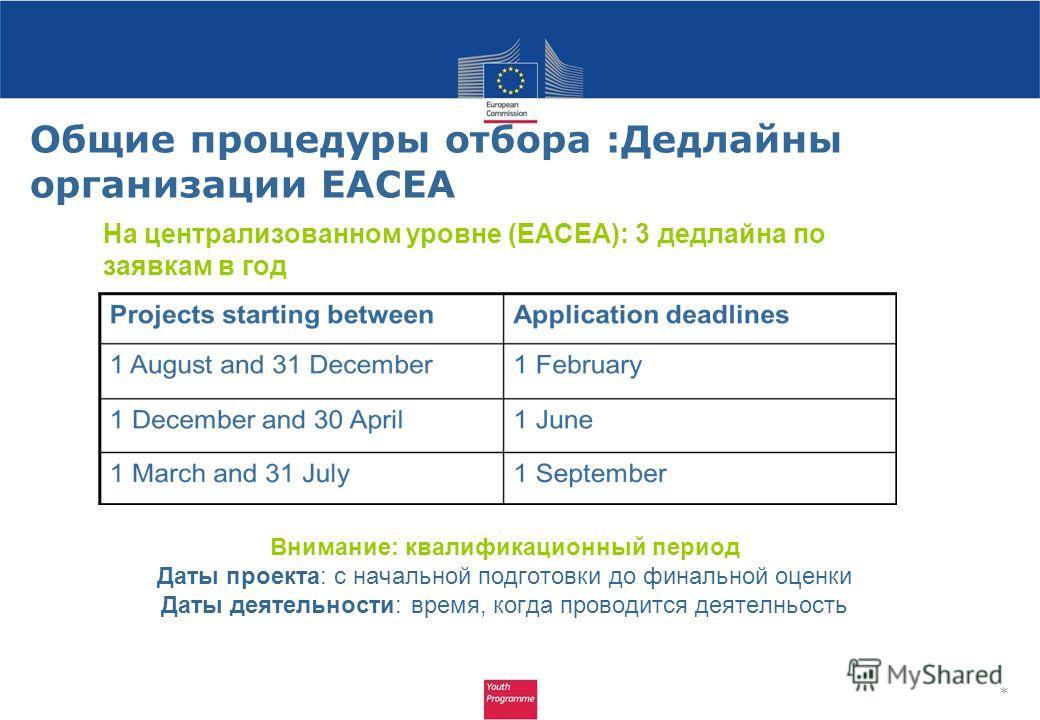 Общие процедуры отбора :Дедлайны организации EACEA * На централизованном уровне (EACEA): 3 дедлайна по заявкам в год Внимание: квалификационный период Даты проекта: с начальной подготовки до финальной оценки Даты деятельности: время, когда проводится