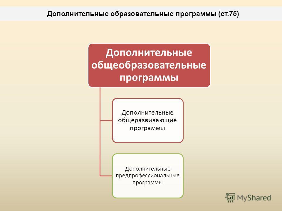 Дополнительные общеобразовательные программы Дополнительные общеразвивающие программы Дополнительные предпрофессиональные программы Дополнительные образовательные программы (ст.75)