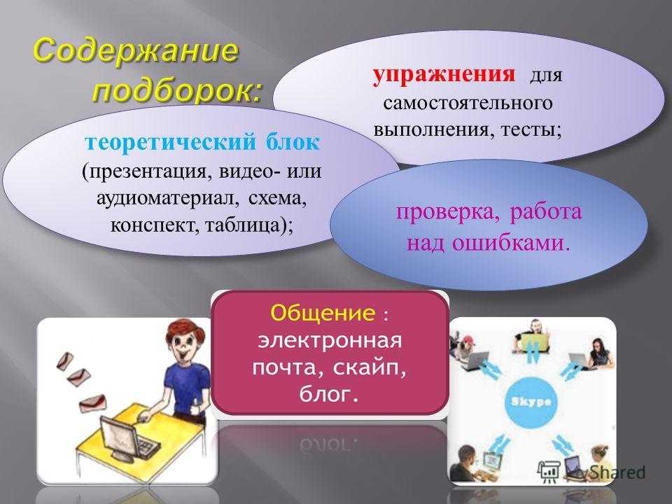 индивидуальный подход; усвоение материала с помощью компьютерной сети Интернет, используя технологии on-line; недорогое обучение на расстоянии : 1 или 2 занятия в неделю, 1000 р. или 2000 р. в месяц. доступность;